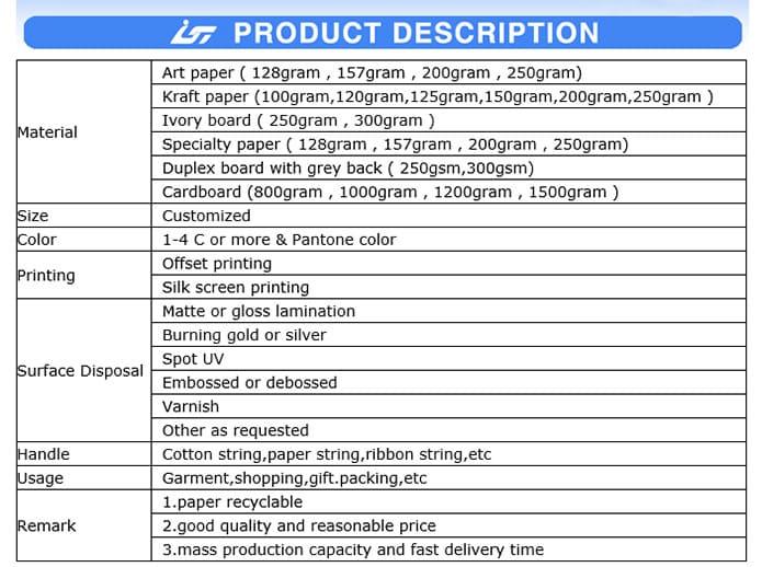 Printed Materials Data